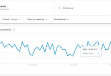 Lo nuevo de Google Trends