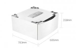 miniwash 300x192 - LG TWINWash mini, la solución para lavar 2 en 1