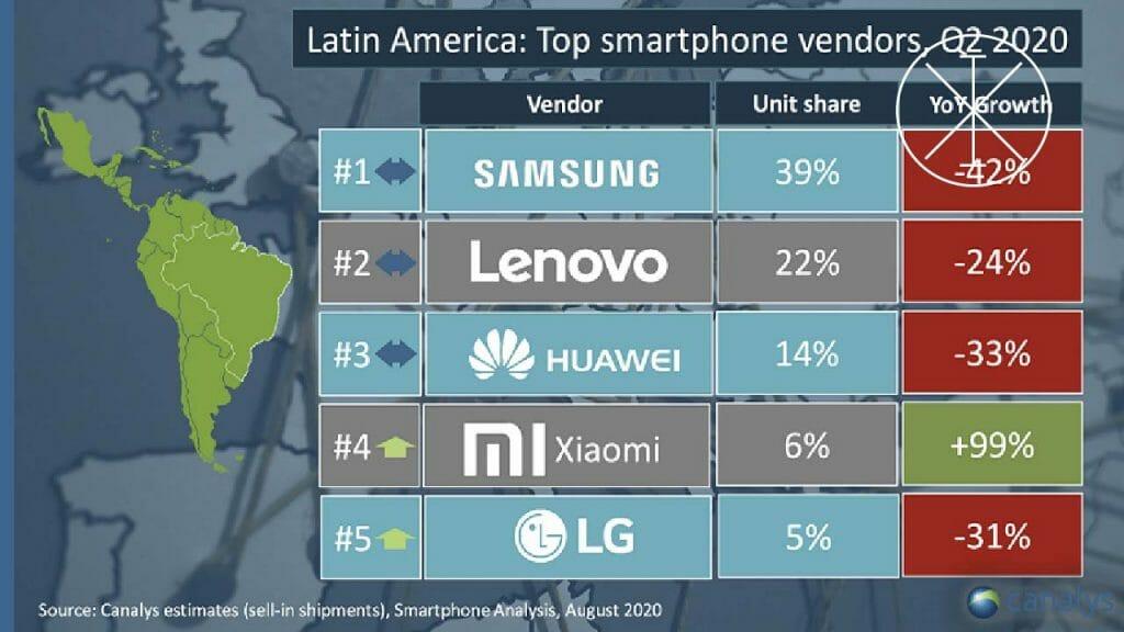 xiuaql 1024x576 - Registra Xiaomi crecimiento de 117 % en Colombia