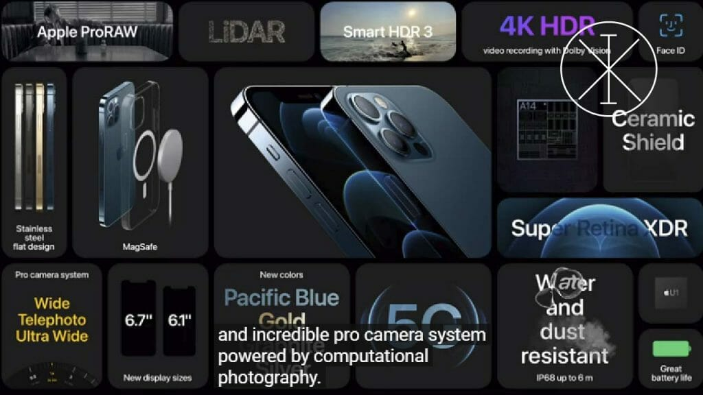 ip2 1024x576 - IPhone 12, IPhone 12 mini, IPhone 12 Pro y HomePod Mini son presentados por Apple