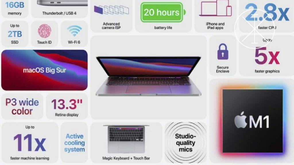 Apple mac 10 1024x576 - Mac mini, MacBook Air, MacBook Pro son presentadas en Apple Event
