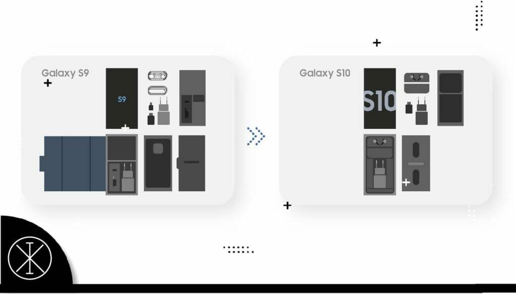 Empaque eco consciente de Galaxy S4 1024x584 - Empaque eco-consciente de Galaxy S: qué es y de qué está hecho