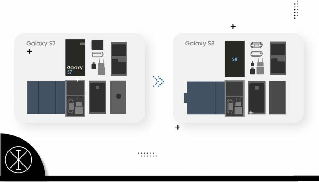 Empaque eco consciente de Galaxy S6 1024x584 - Empaque eco-consciente de Galaxy S: qué es y de qué está hecho