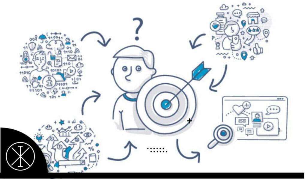 Ixograma 3 1 1024x597 - Algoritmos en las redes sociales: cuál es su importancia
