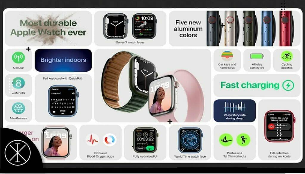 apl w3 1024x584 - IPhone 13, IPhone 13 mini, 13 Pro, iPad, iPad mini y Apple Watch Series 7 son presentados al mercado