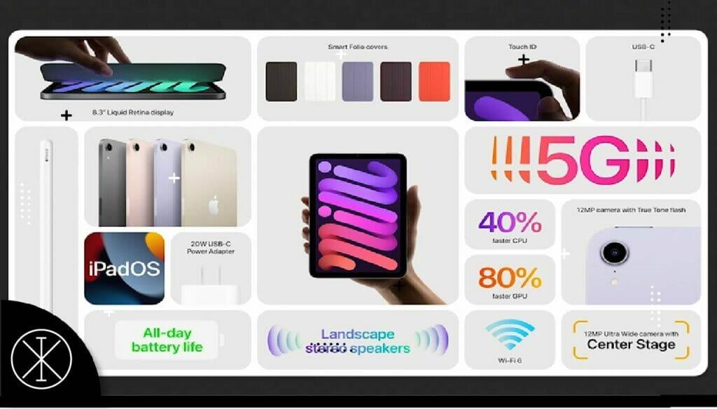 ipad caract13 1024x584 - IPhone 13, IPhone 13 mini, 13 Pro, iPad, iPad mini y Apple Watch Series 7 son presentados al mercado