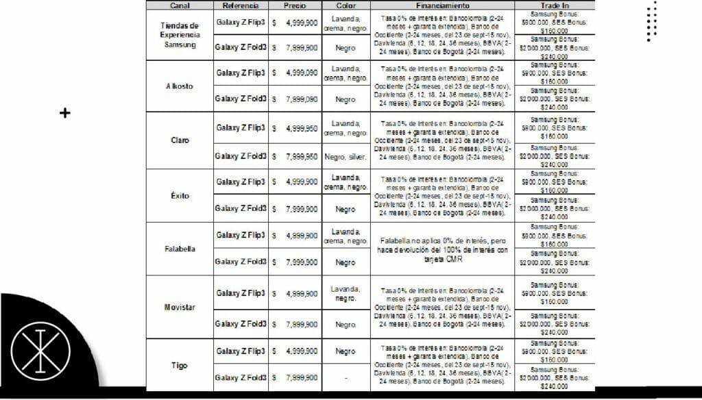 prece00i 1024x584 - Galaxy Z Flip3 y Z Fold3 llegan a Colombia: precio y características