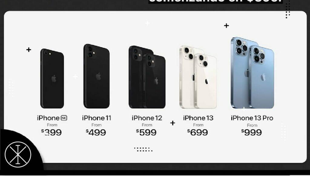 precios iphone13 1024x584 - IPhone 13, IPhone 13 mini, 13 Pro, iPad, iPad mini y Apple Watch Series 7 son presentados al mercado